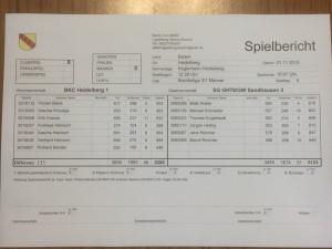 Spielbericht 3. Mannschaft