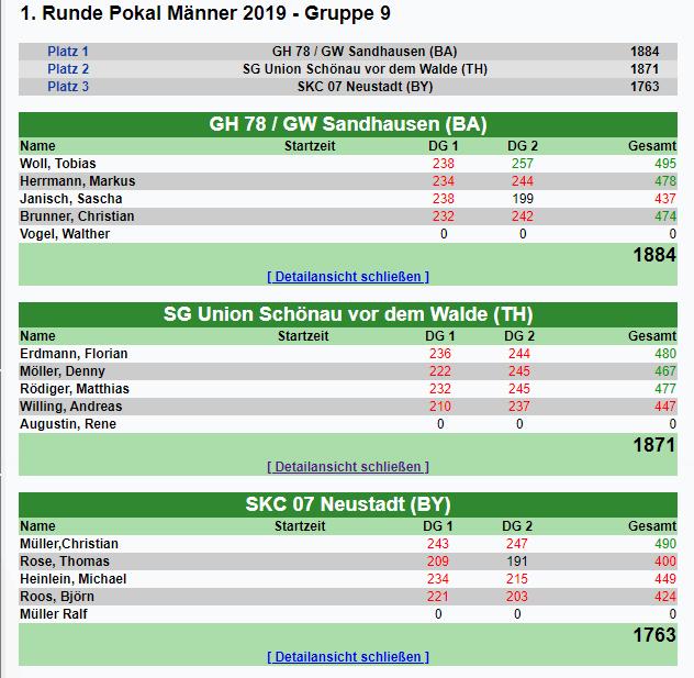DCU_Pokalspiel_Ergebnis